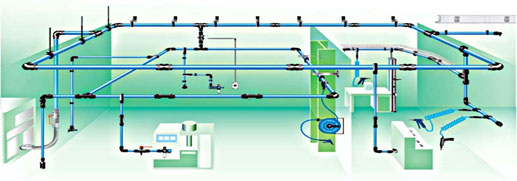 Airnet Piping System
